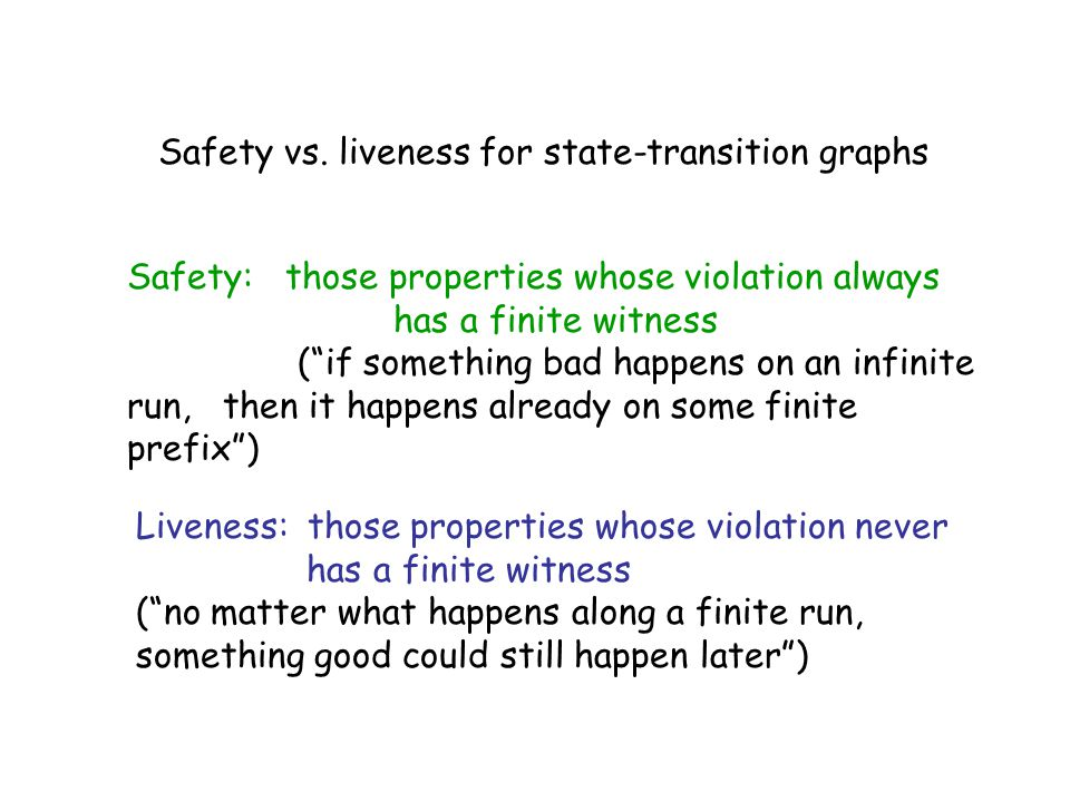 Safety vs. liveness for state-transition graphs