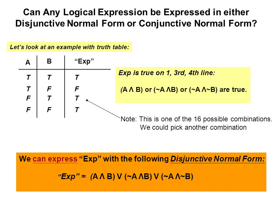 Can Any Logical Expression be Expressed in either Disjunctive Normal Form or Conjunctive Normal Form