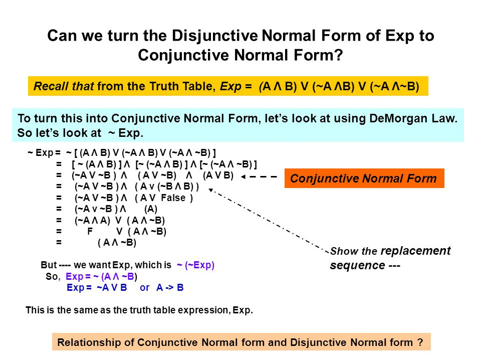 Can we turn the Disjunctive Normal Form of Exp to Conjunctive Normal Form