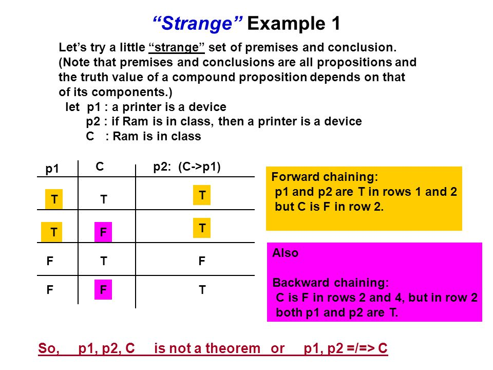 Strange Example 1 So, p1, p2, C is not a theorem or p1, p2 =/=> C