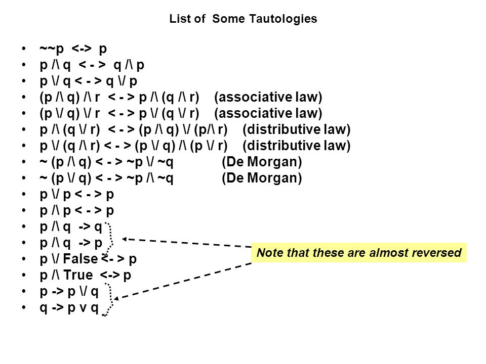 List of Some Tautologies