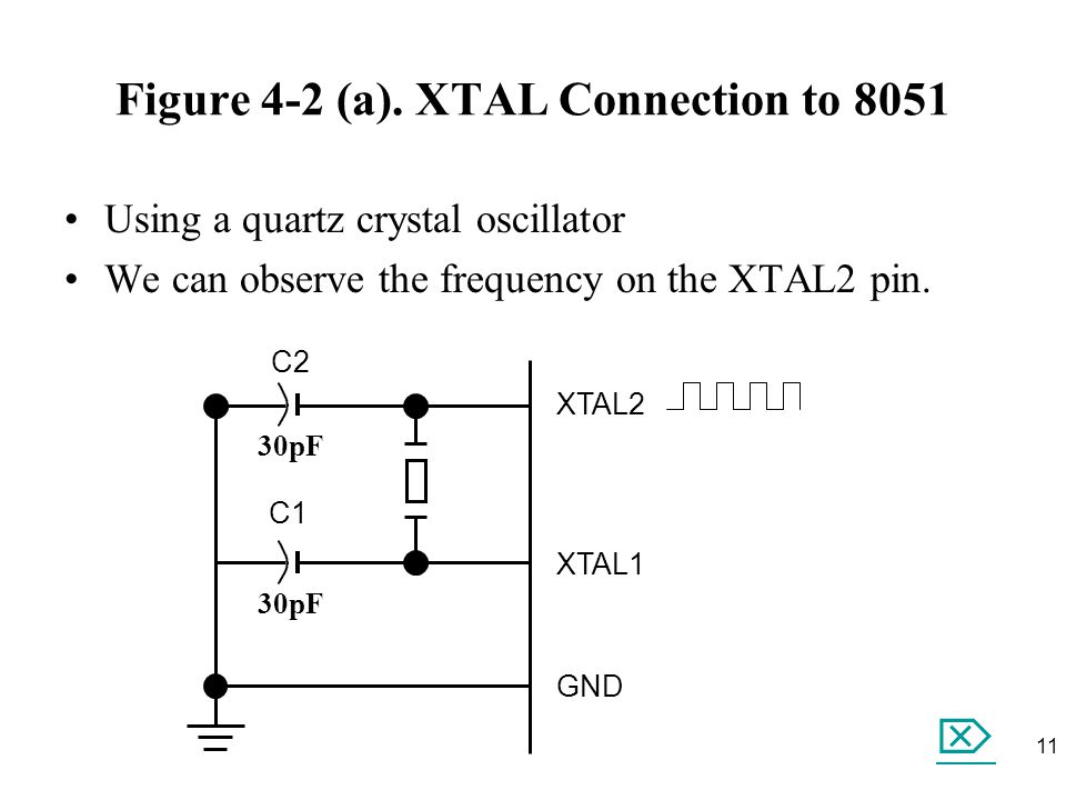 Figure 4-2 (a). XTAL Connection to 8051