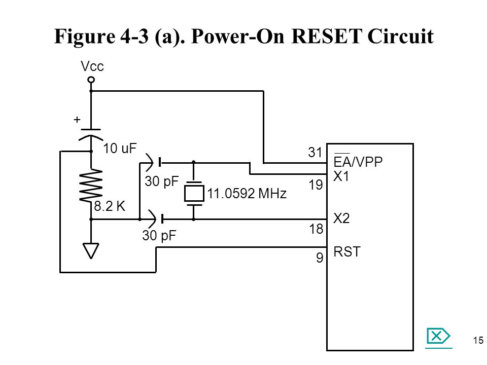 Figure 4-3 (a). Power-On RESET Circuit