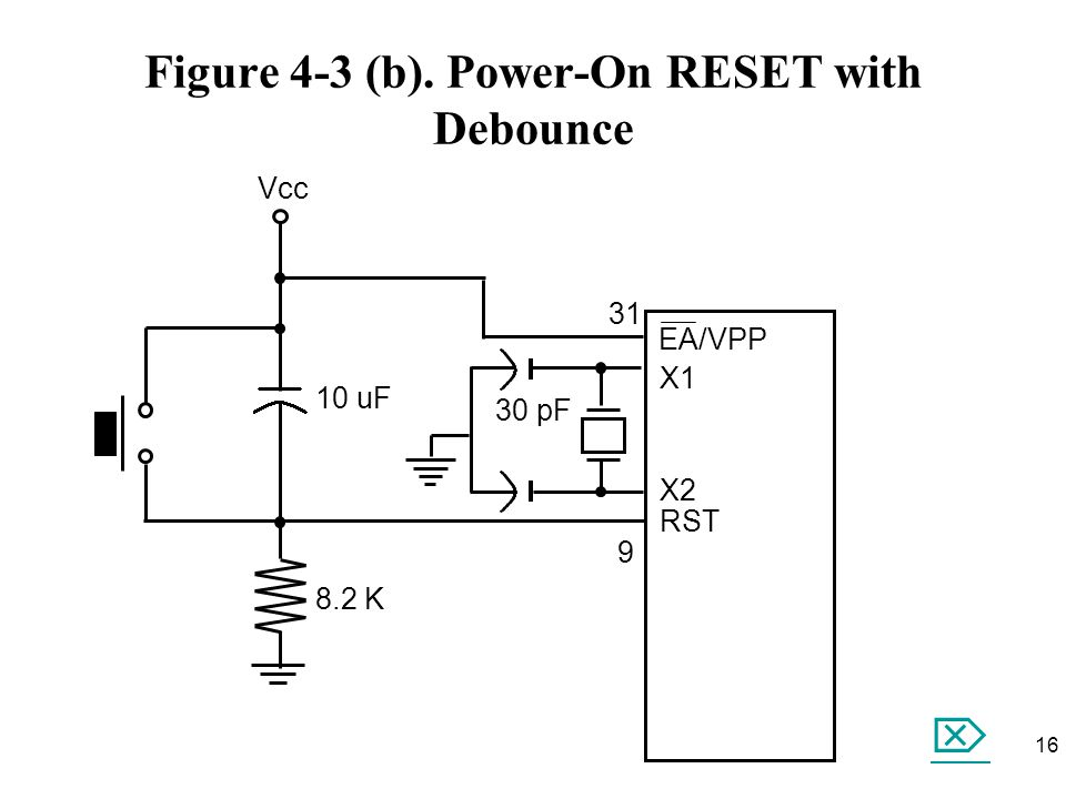 Figure 4-3 (b). Power-On RESET with Debounce