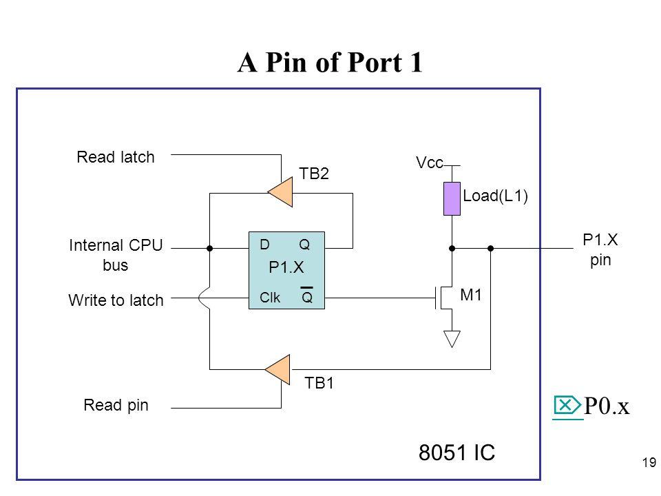 A Pin of Port 1 P0.x 8051 IC Read latch Vcc TB2 Load(L1) P1.X pin