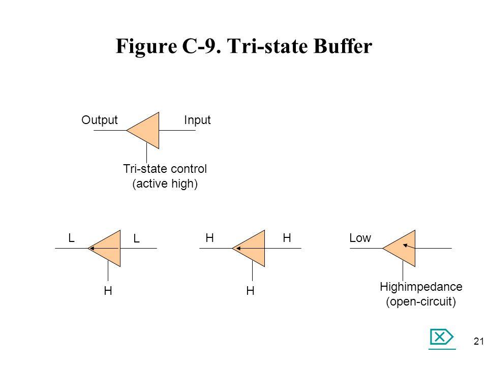 Figure C-9. Tri-state Buffer