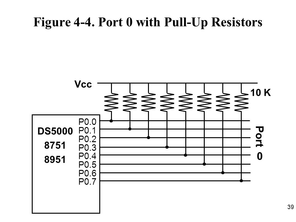 Figure 4-4. Port 0 with Pull-Up Resistors