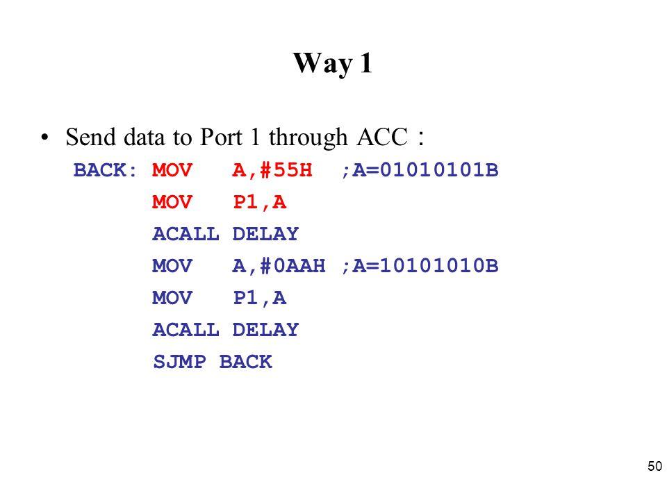 Way 1 Send data to Port 1 through ACC: BACK: MOV A,#55H ;A=01010101B