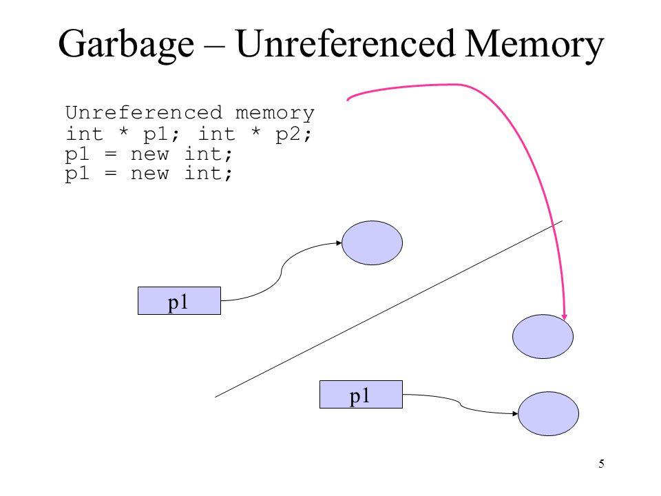 Garbage – Unreferenced Memory