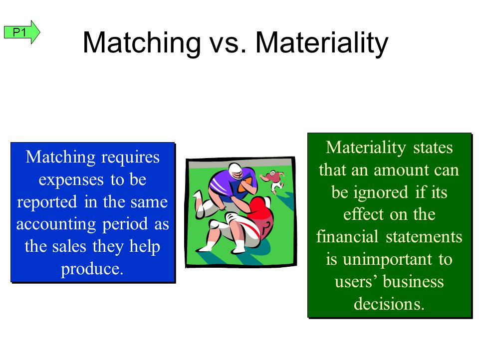 Matching vs. Materiality