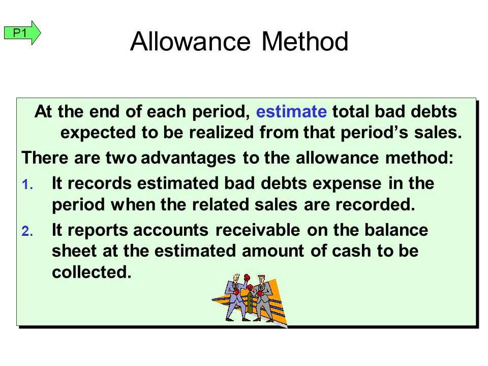 P1 Allowance Method. At the end of each period, estimate total bad debts expected to be realized from that period's sales.