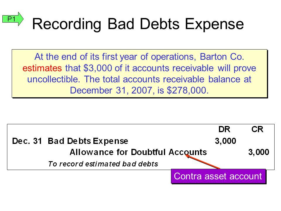 Recording Bad Debts Expense