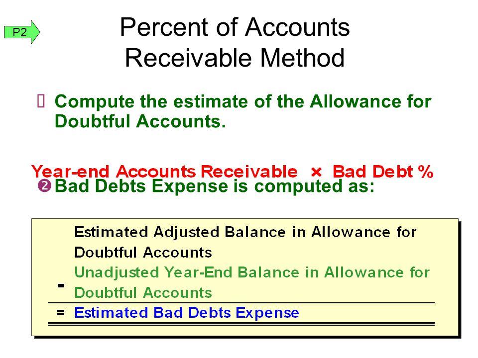 Percent of Accounts Receivable Method
