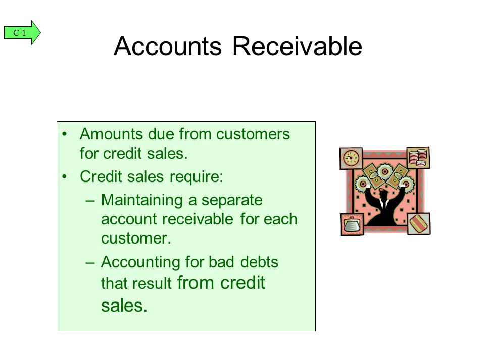 Accounts Receivable Amounts due from customers for credit sales.