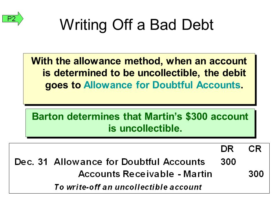 Barton determines that Martin's $300 account is uncollectible.