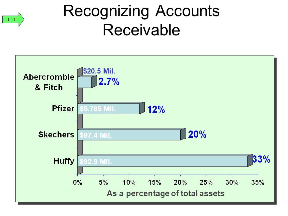 Recognizing Accounts Receivable
