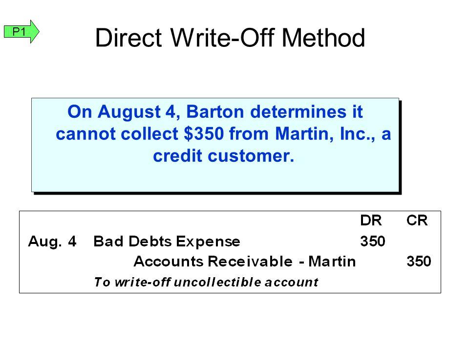 Direct Write-Off Method