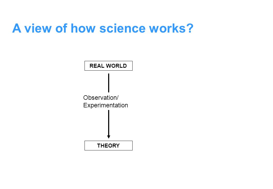 A view of how science works