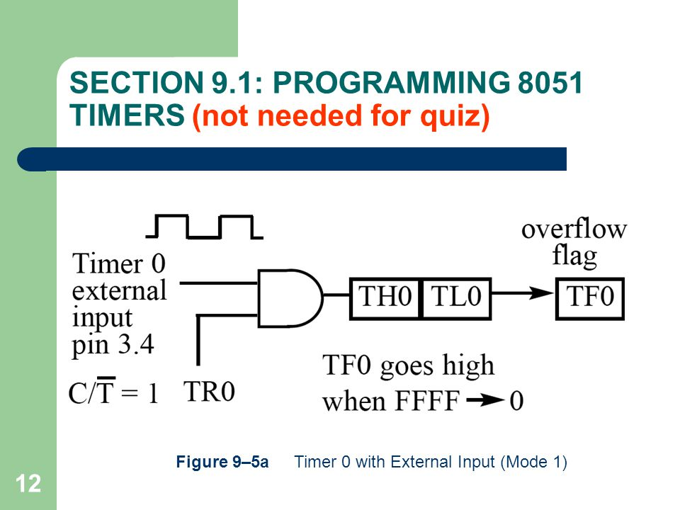 SECTION 9.1: PROGRAMMING 8051 TIMERS (not needed for quiz)