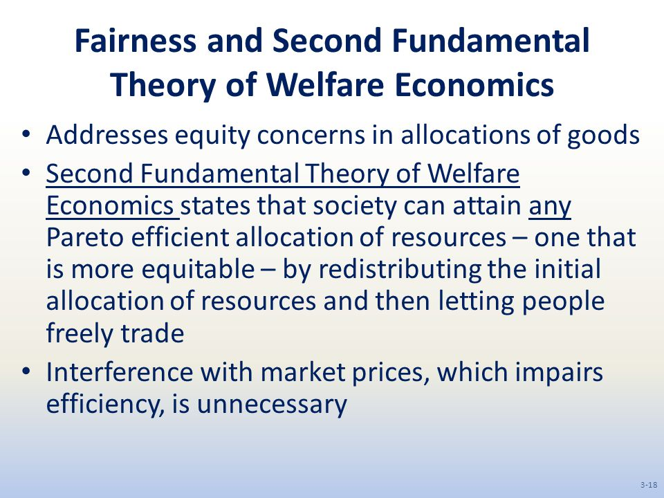Fairness and Second Fundamental Theory of Welfare Economics