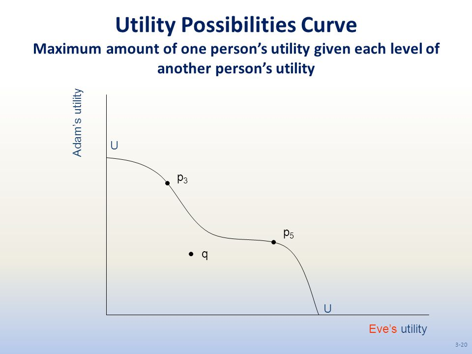 Utility Possibilities Curve Maximum amount of one person's utility given each level of another person's utility