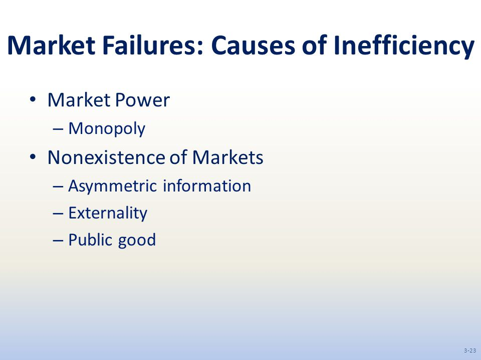 Market Failures: Causes of Inefficiency
