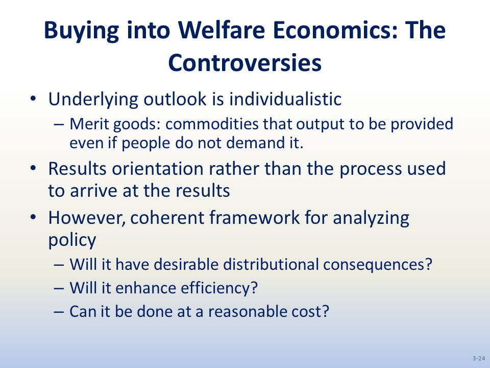 Buying into Welfare Economics: The Controversies