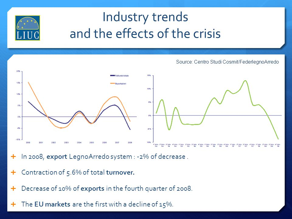Industry trends and the effects of the crisis