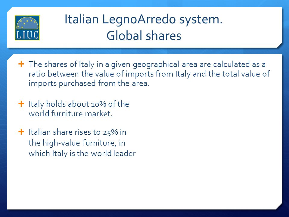 Italian LegnoArredo system. Global shares