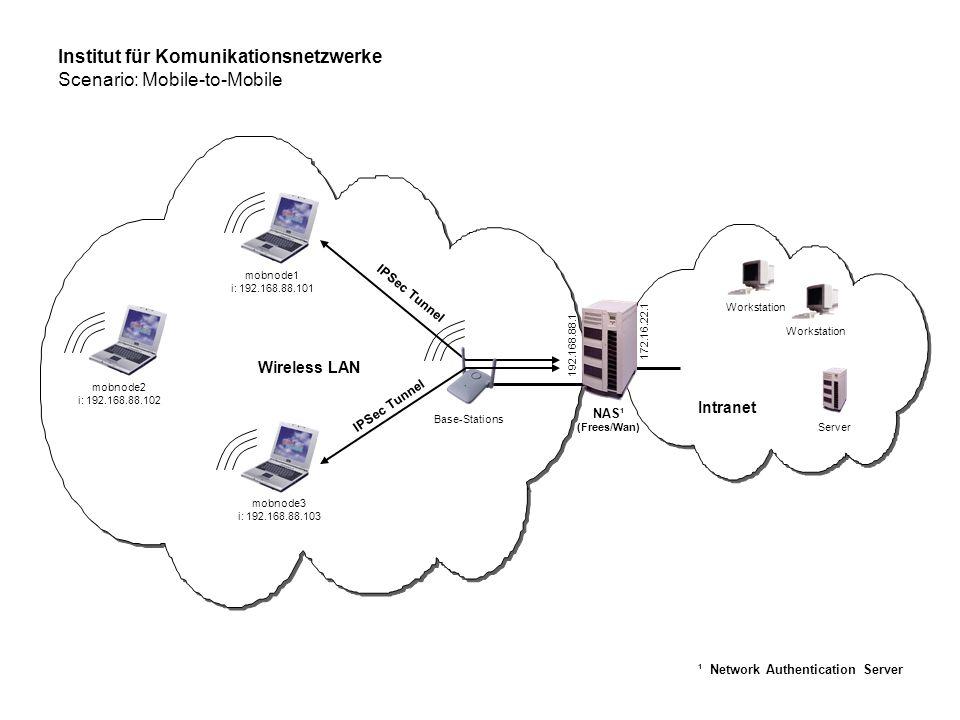 Institut für Komunikationsnetzwerke Scenario: Mobile-to-Mobile