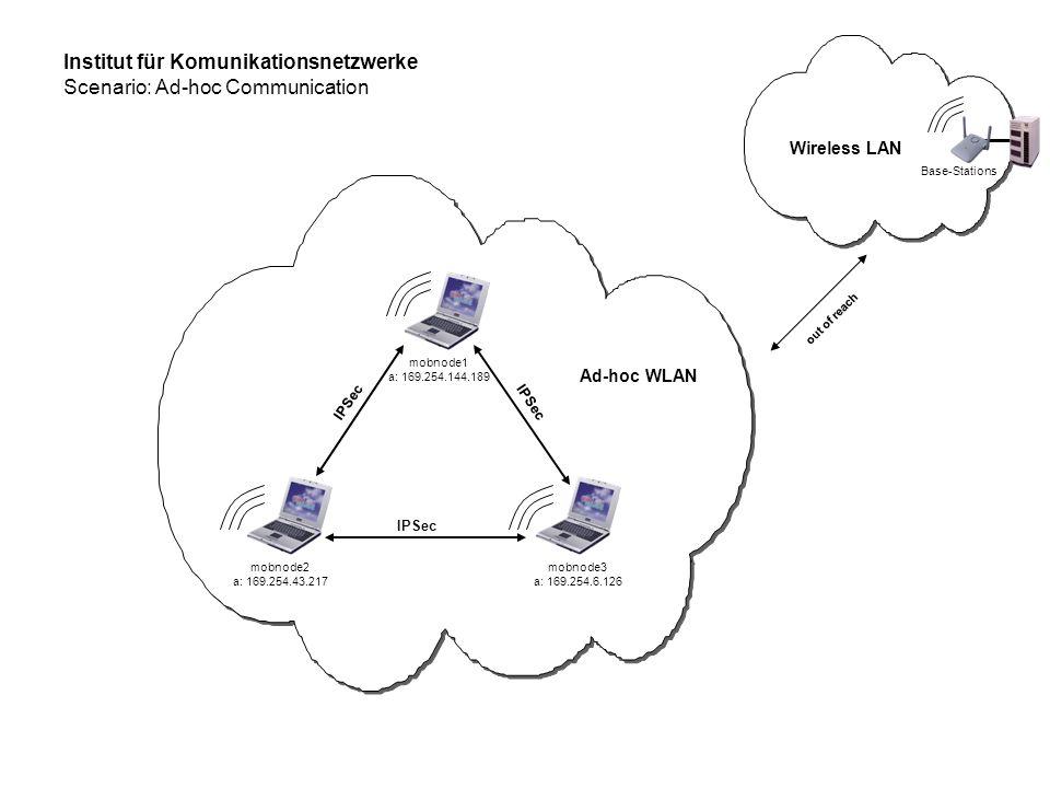 Institut für Komunikationsnetzwerke Scenario: Ad-hoc Communication
