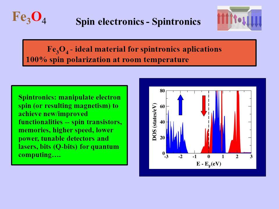 Fe3O4 Spin electronics - Spintronics