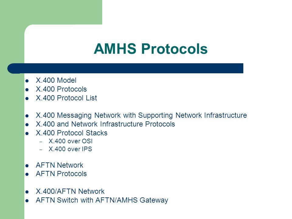 AMHS Protocols X.400 Model X.400 Protocols X.400 Protocol List