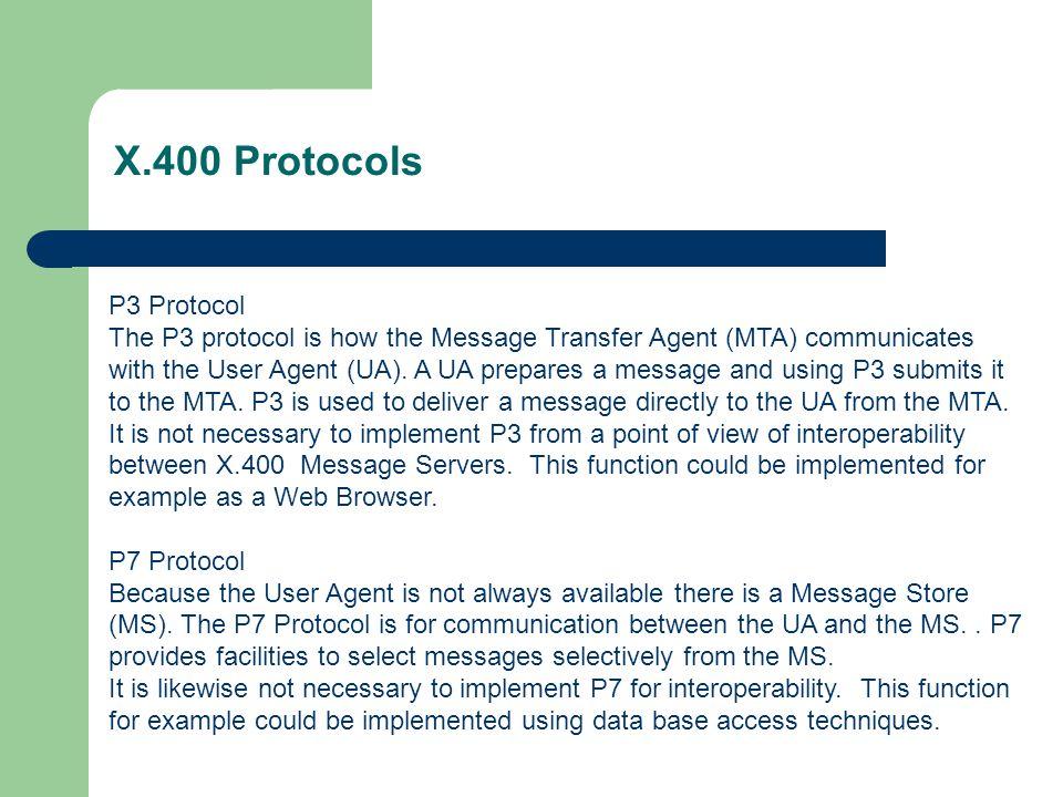 X.400 Protocols P3 Protocol.
