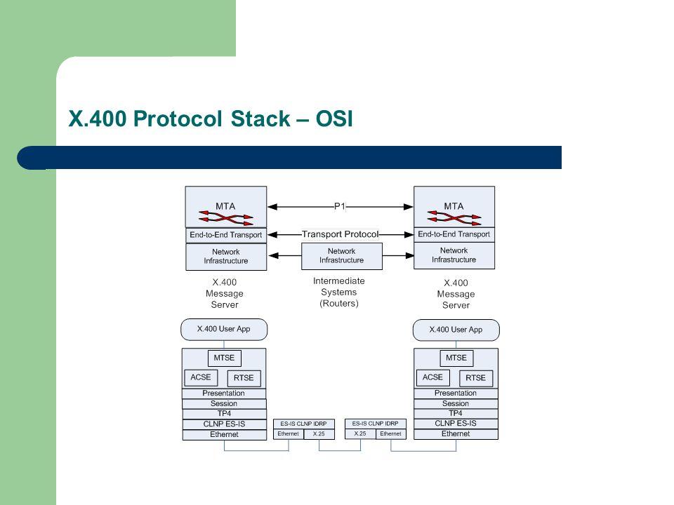 X.400 Protocol Stack – OSI