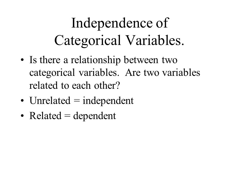 Independence of Categorical Variables.
