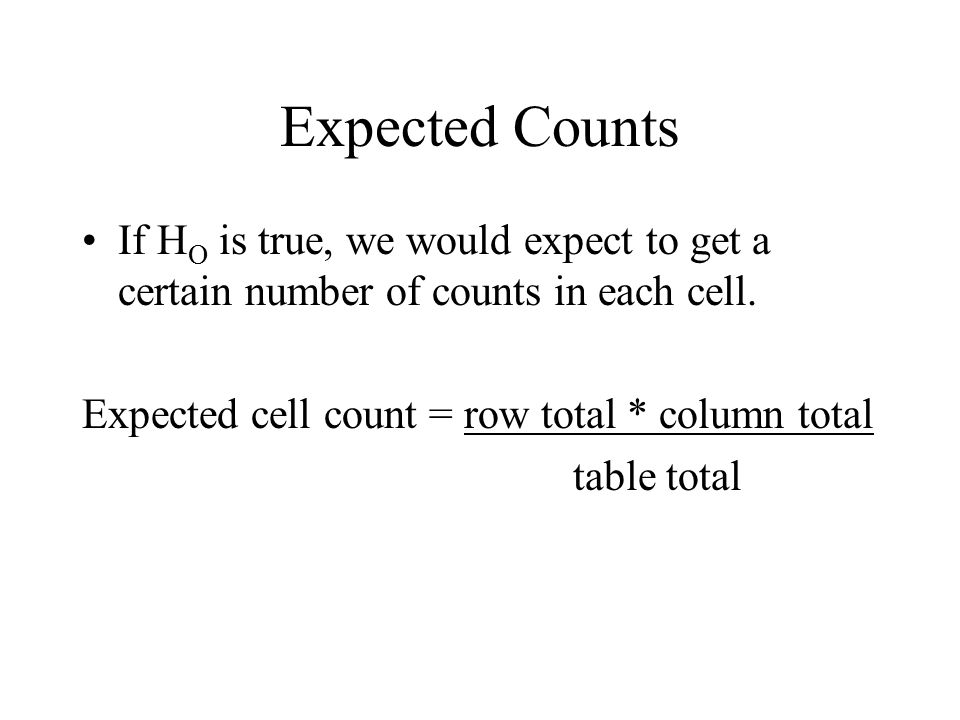 Expected Counts If HO is true, we would expect to get a certain number of counts in each cell. Expected cell count = row total * column total.