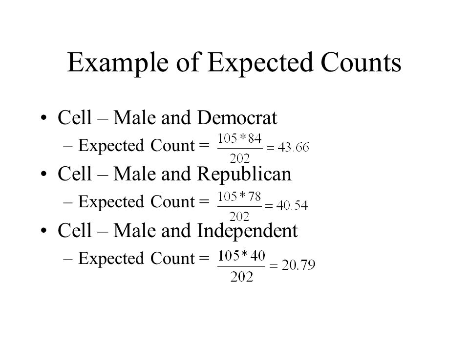 Example of Expected Counts