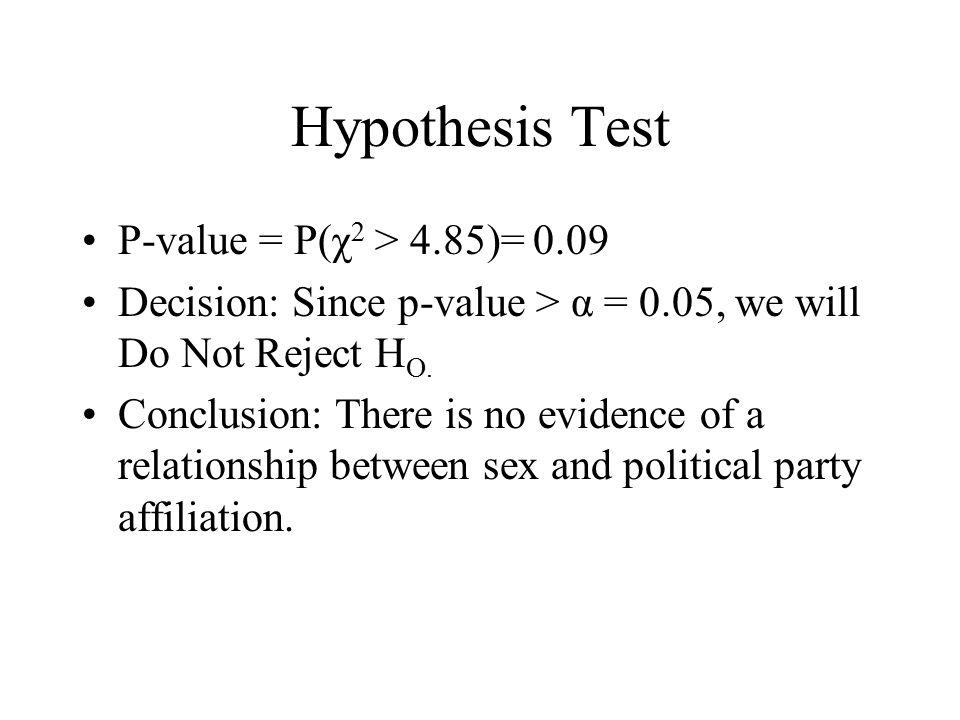 Hypothesis Test P-value = P(χ2 > 4.85)= 0.09