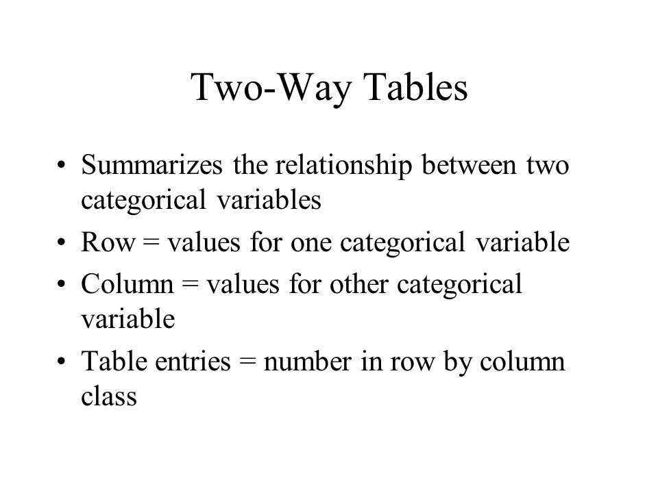 Two-Way Tables Summarizes the relationship between two categorical variables. Row = values for one categorical variable.