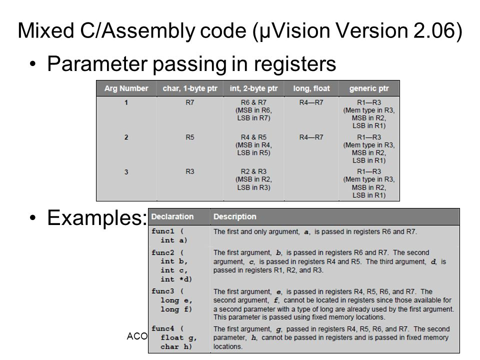 Mixed C/Assembly code (μVision Version 2.06)