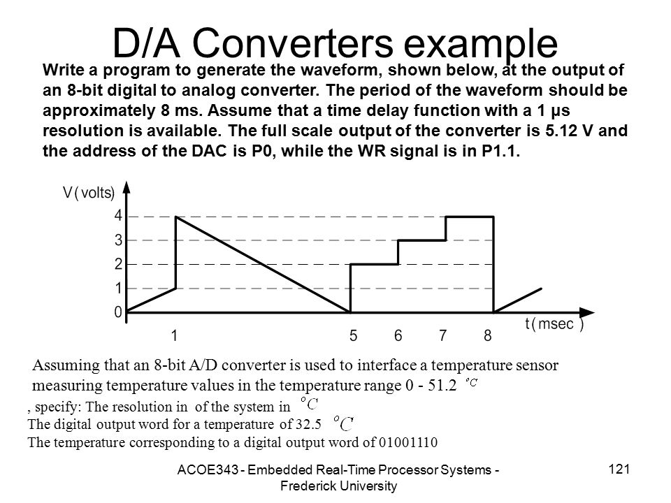 D/A Converters example