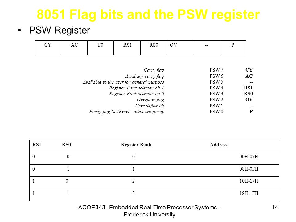 8051 Flag bits and the PSW register