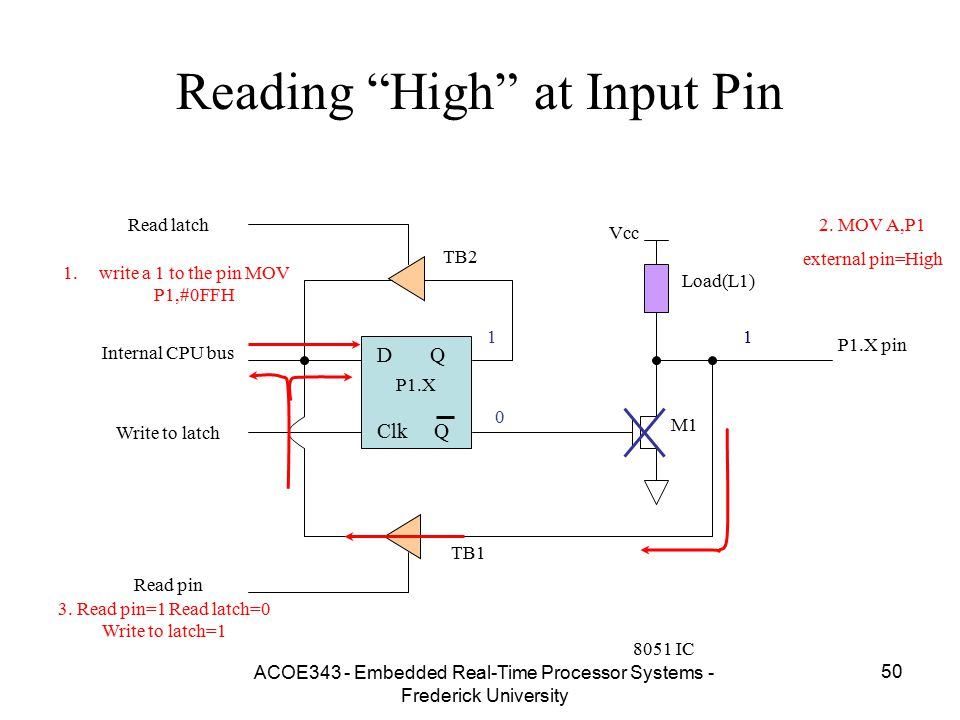 Reading High at Input Pin