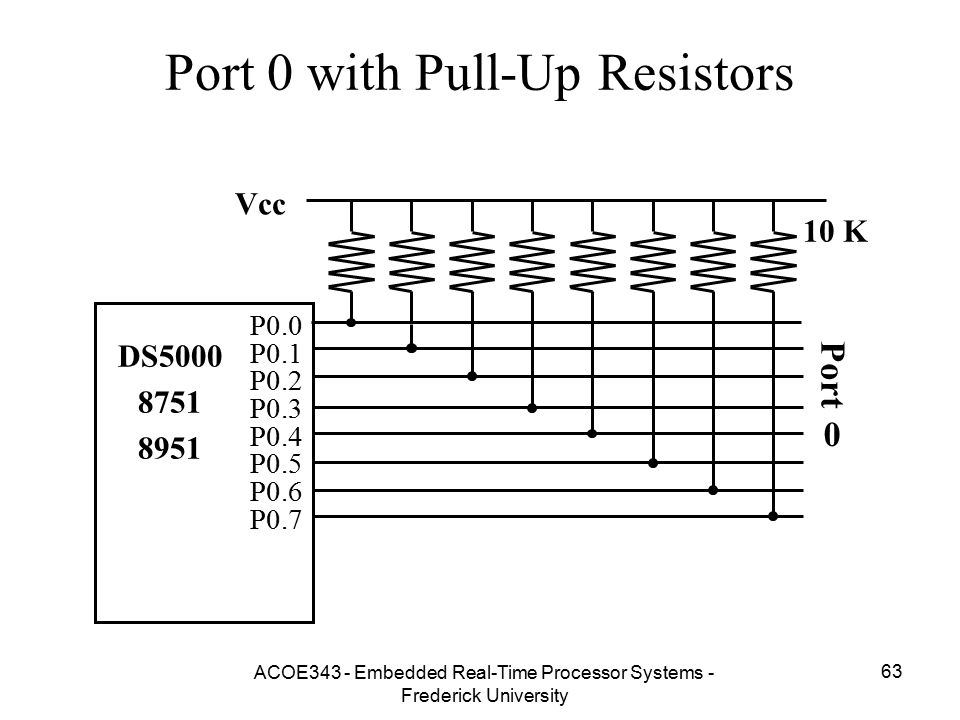 Port 0 with Pull-Up Resistors