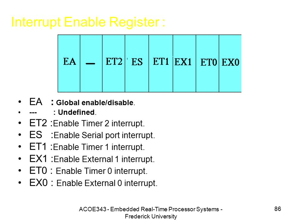 Interrupt Enable Register :