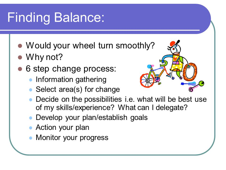 Finding Balance: Would your wheel turn smoothly Why not