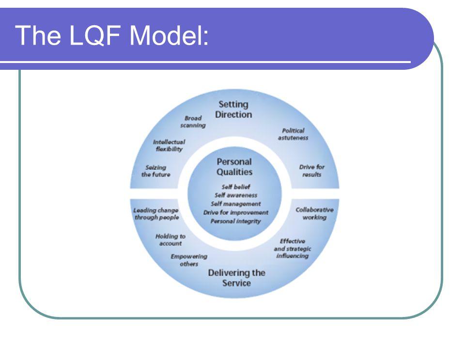 The LQF Model: