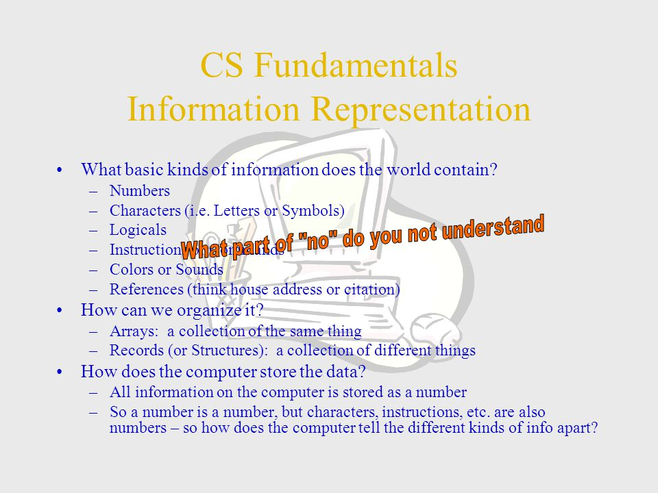CS Fundamentals Information Representation