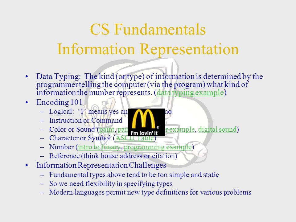 CS Fundamentals Information Representation